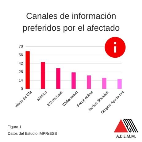 canales de información.jpg