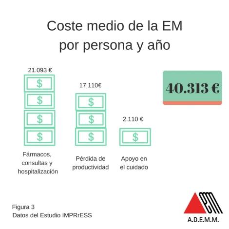 coste de la EM.jpg