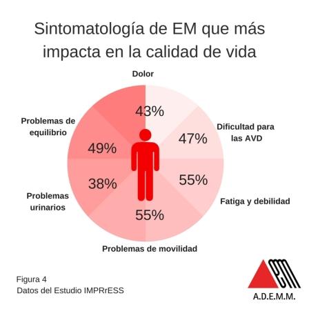 sintomatología de la EM.jpg